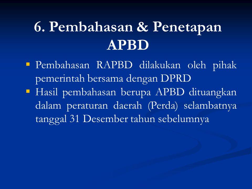 6. Pembahasan & Penetapan APBD