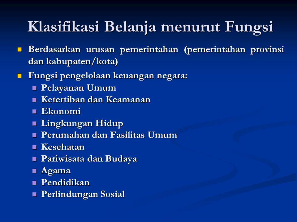 Klasifikasi Belanja menurut Fungsi