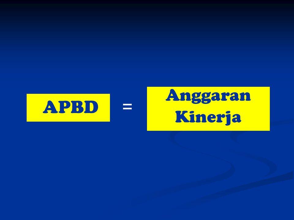 Anggaran Kinerja APBD =