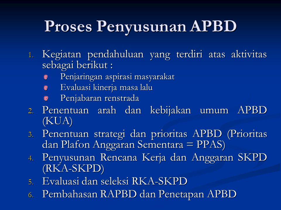 Proses Penyusunan APBD