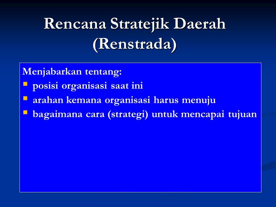 Rencana Stratejik Daerah (Renstrada)