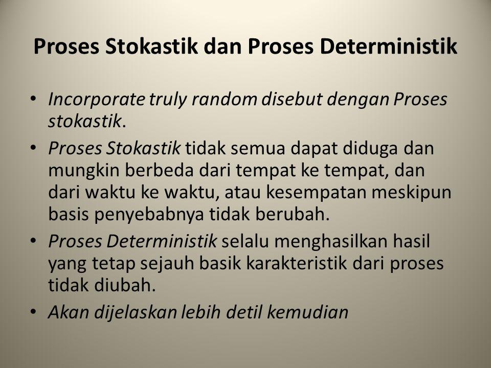 Proses Stokastik dan Proses Deterministik