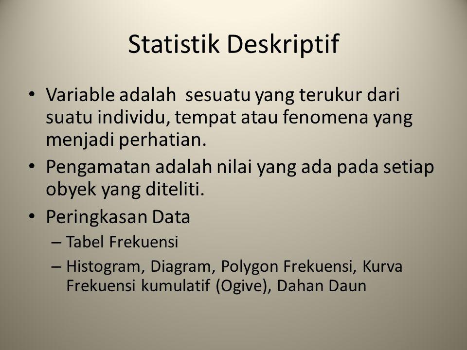 Statistik Deskriptif Variable adalah sesuatu yang terukur dari suatu individu, tempat atau fenomena yang menjadi perhatian.