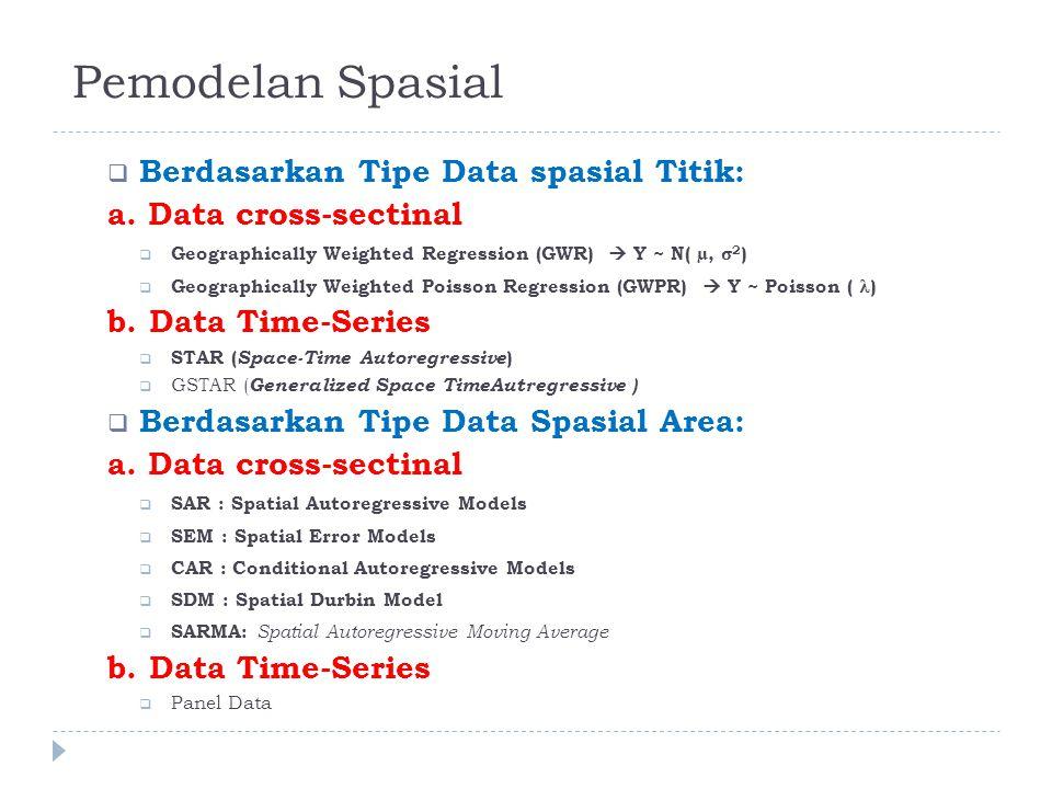 Pemodelan Spasial Berdasarkan Tipe Data spasial Titik: