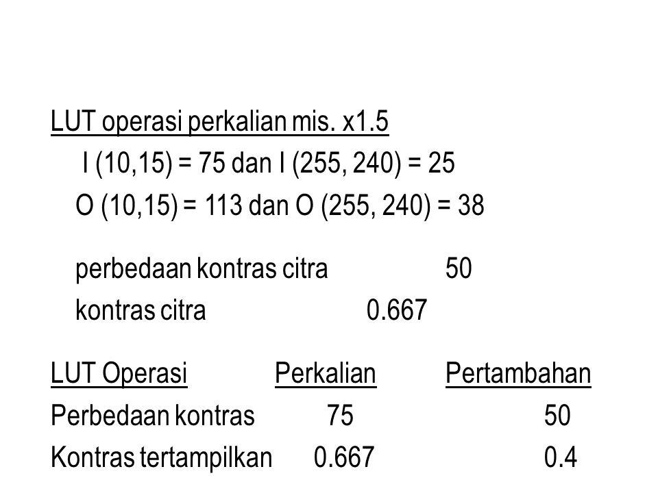 LUT operasi perkalian mis. x1.5