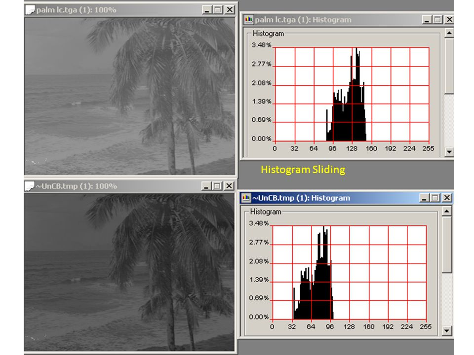 Histogram Sliding