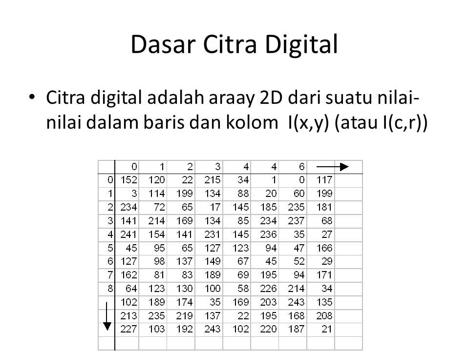Dasar Citra Digital Citra digital adalah araay 2D dari suatu nilai-nilai dalam baris dan kolom I(x,y) (atau I(c,r))