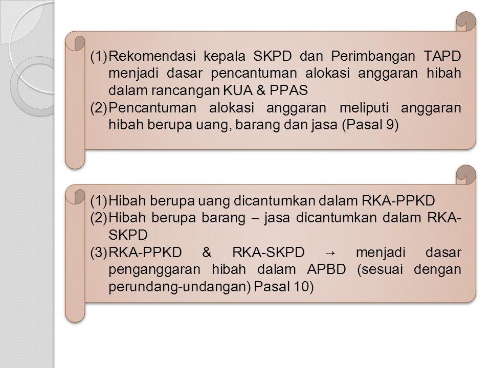 Rekomendasi kepala SKPD dan Perimbangan TAPD menjadi dasar pencantuman alokasi anggaran hibah dalam rancangan KUA & PPAS