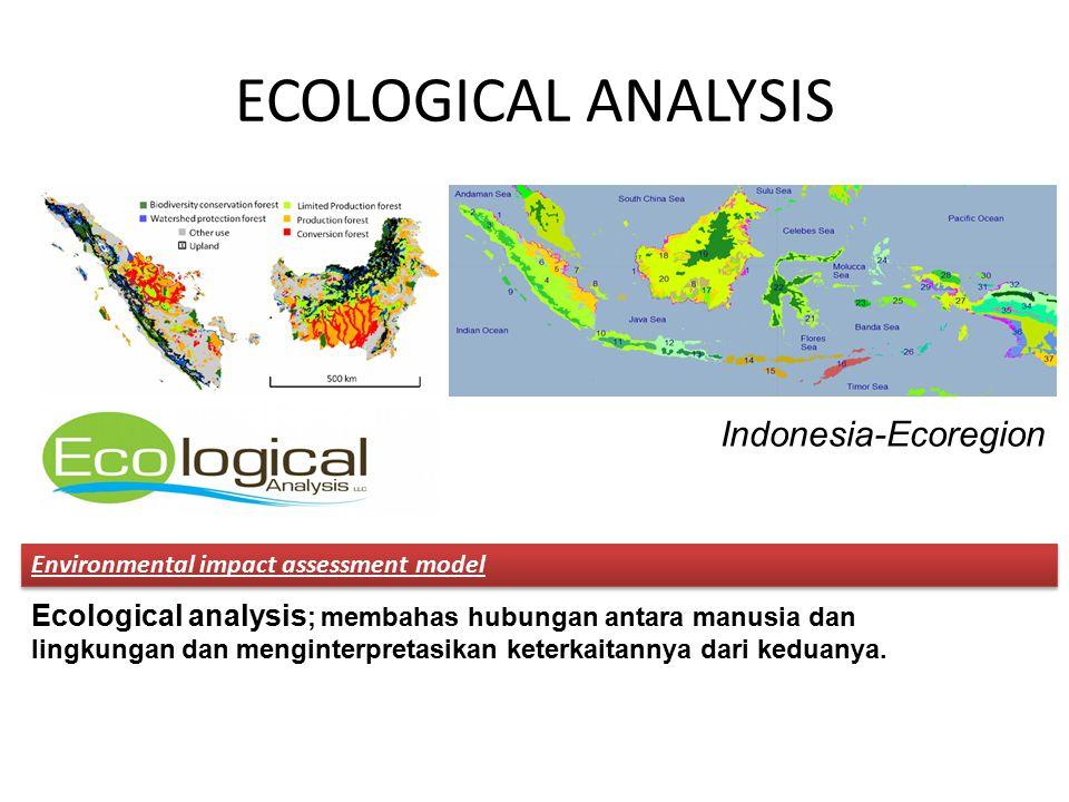 ECOLOGICAL ANALYSIS Indonesia-Ecoregion