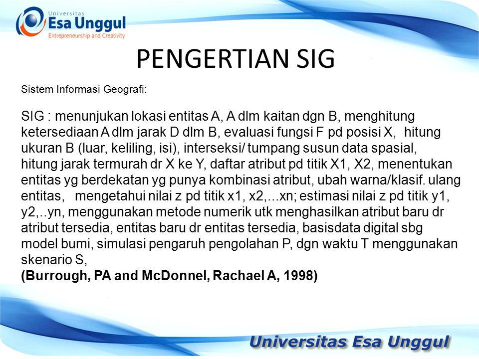 PENGERTIAN SIG Sistem Informasi Geografi: