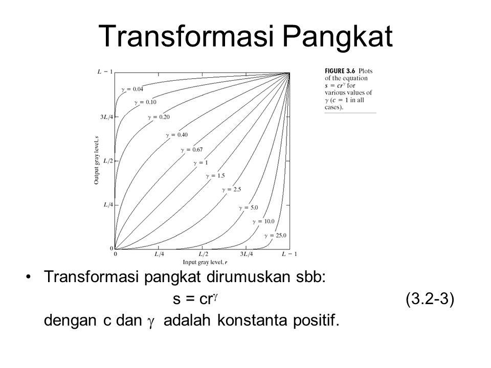 Transformasi Pangkat Transformasi pangkat dirumuskan sbb: