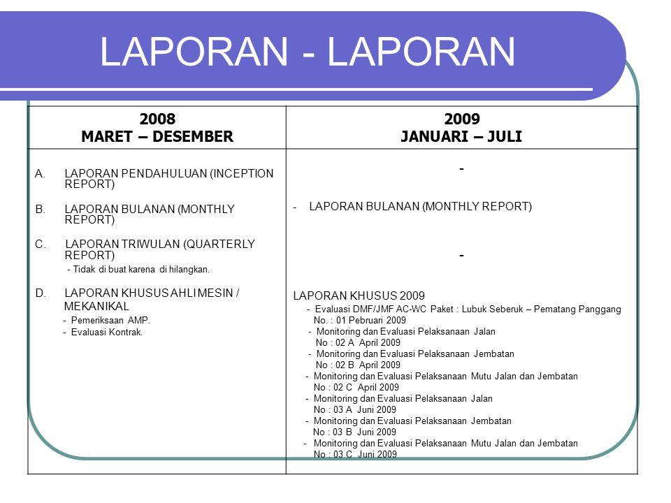 LAPORAN - LAPORAN 2008 MARET – DESEMBER 2009 JANUARI – JULI -