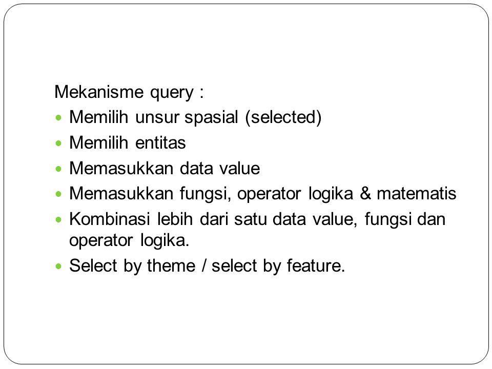 Mekanisme query : Memilih unsur spasial (selected) Memilih entitas. Memasukkan data value. Memasukkan fungsi, operator logika & matematis.