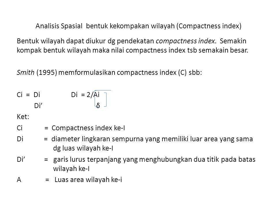Analisis Spasial bentuk kekompakan wilayah (Compactness index)