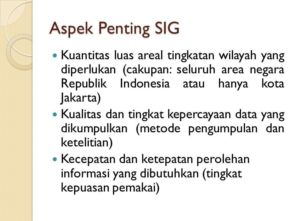 Aspek Penting SIG Kuantitas luas areal tingkatan wilayah yang diperlukan (cakupan: seluruh area negara Republik Indonesia atau hanya kota Jakarta)