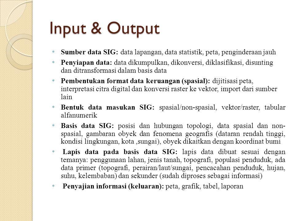 Input & Output Sumber data SIG: data lapangan, data statistik, peta, penginderaan jauh.