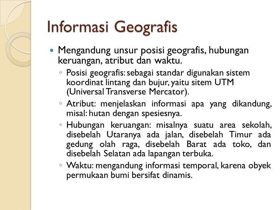 Informasi Geografis Mengandung unsur posisi geografis, hubungan keruangan, atribut dan waktu.