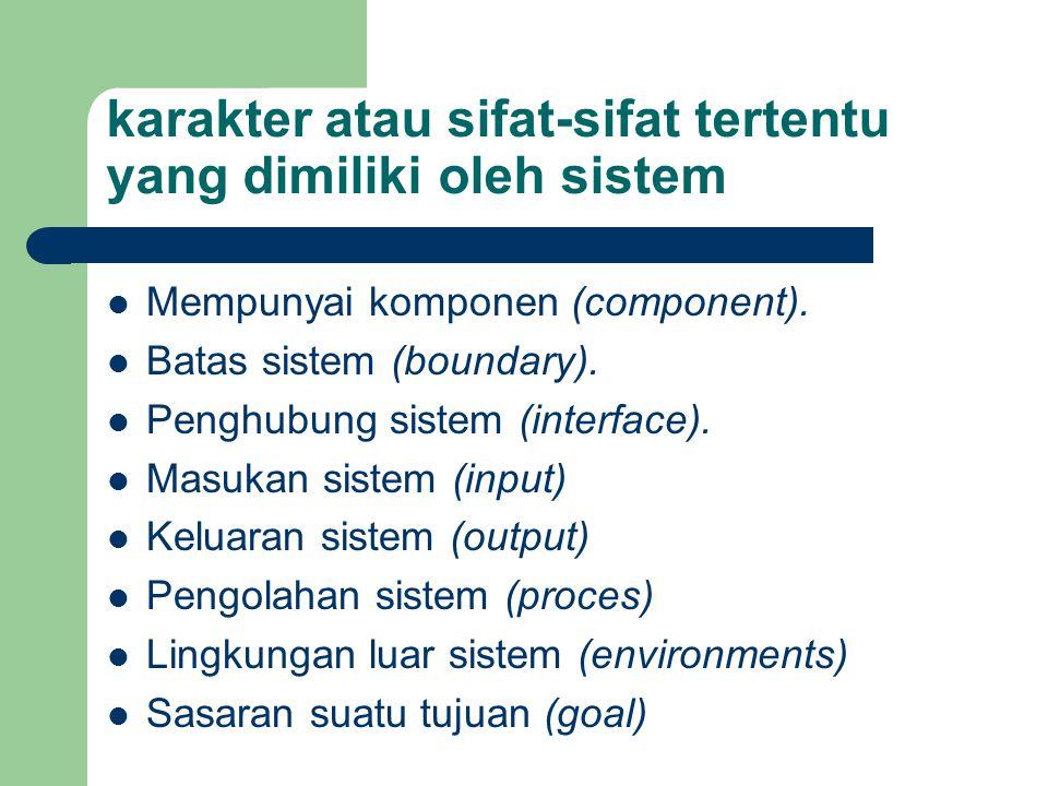 karakter atau sifat-sifat tertentu yang dimiliki oleh sistem