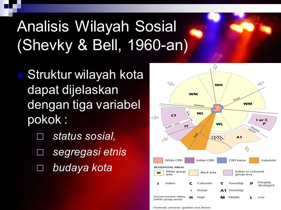 Analisis Wilayah Sosial (Shevky & Bell, 1960-an)