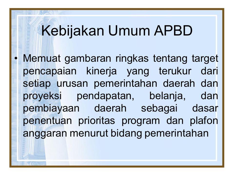 Kebijakan Umum APBD