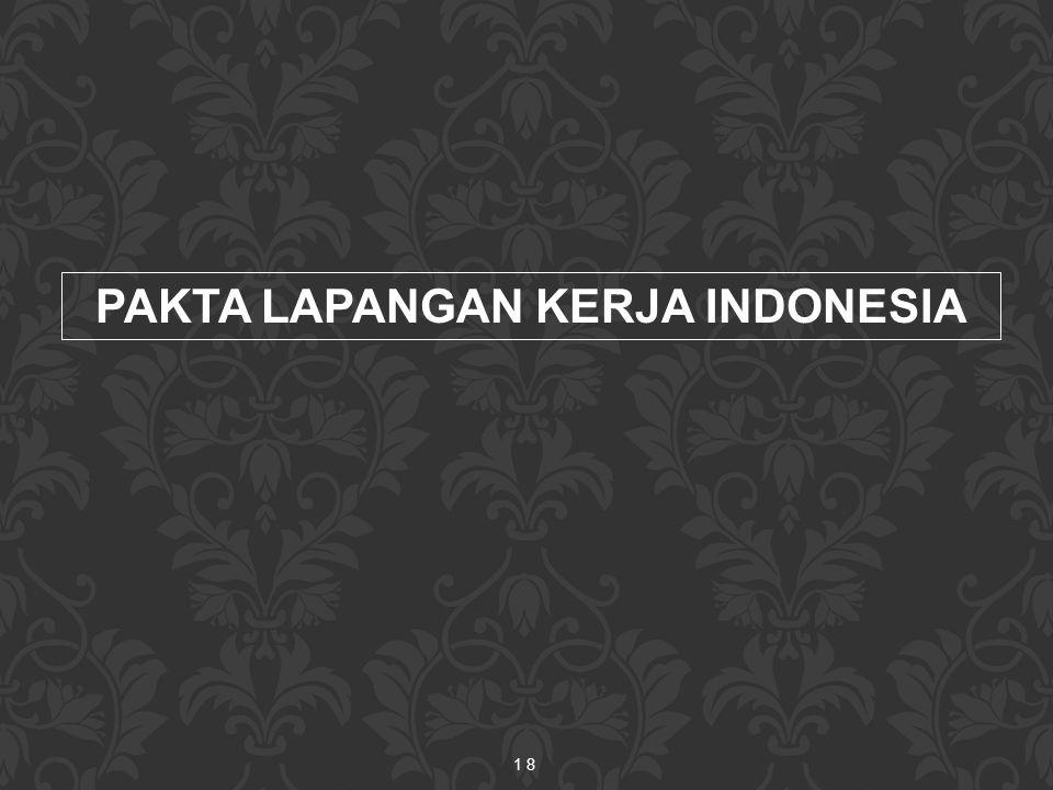 PAKTA LAPANGAN KERJA INDONESIA