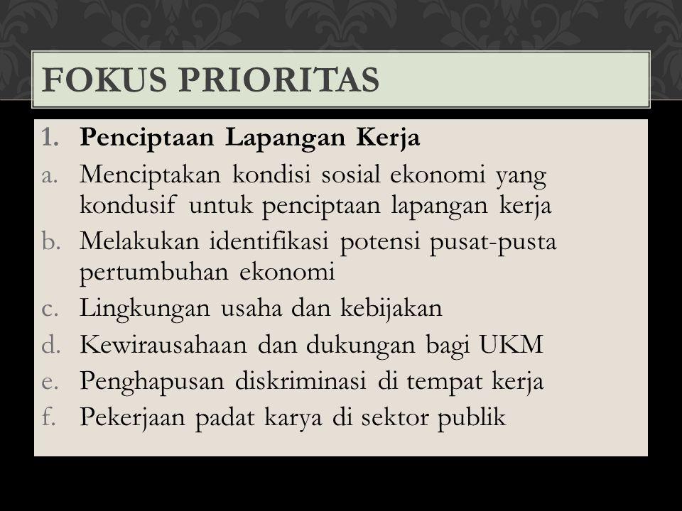 Fokus Prioritas Penciptaan Lapangan Kerja