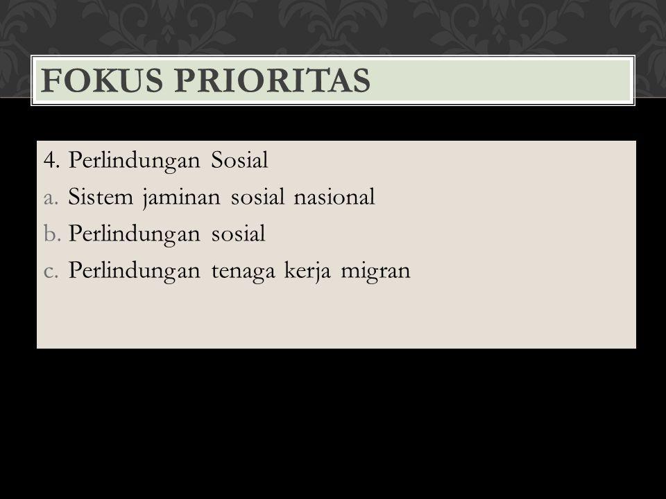 Fokus Prioritas 4. Perlindungan Sosial Sistem jaminan sosial nasional