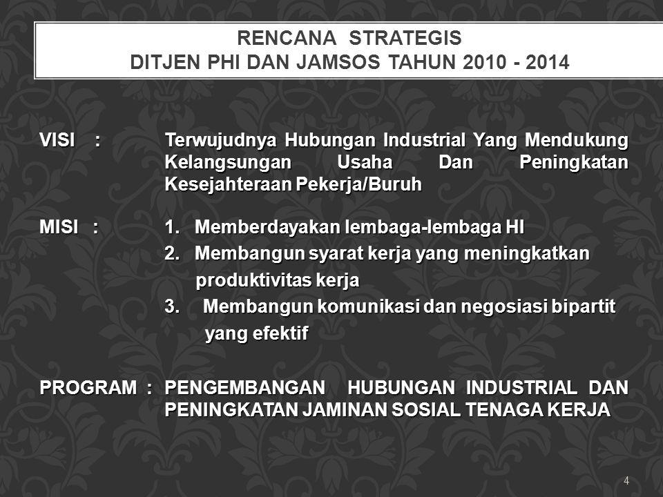 RENCANA STRATEGIS DITJEN PHI DAN JAMSOS TAHUN 2010 - 2014