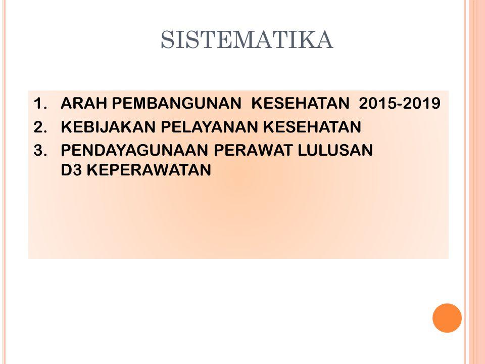 sistematika ARAH PEMBANGUNAN KESEHATAN 2015-2019