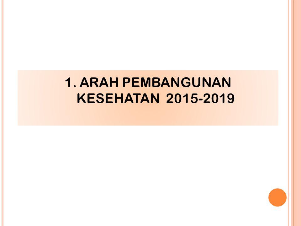 ARAH PEMBANGUNAN KESEHATAN 2015-2019