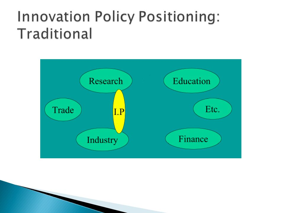 Innovation Policy Positioning: Traditional