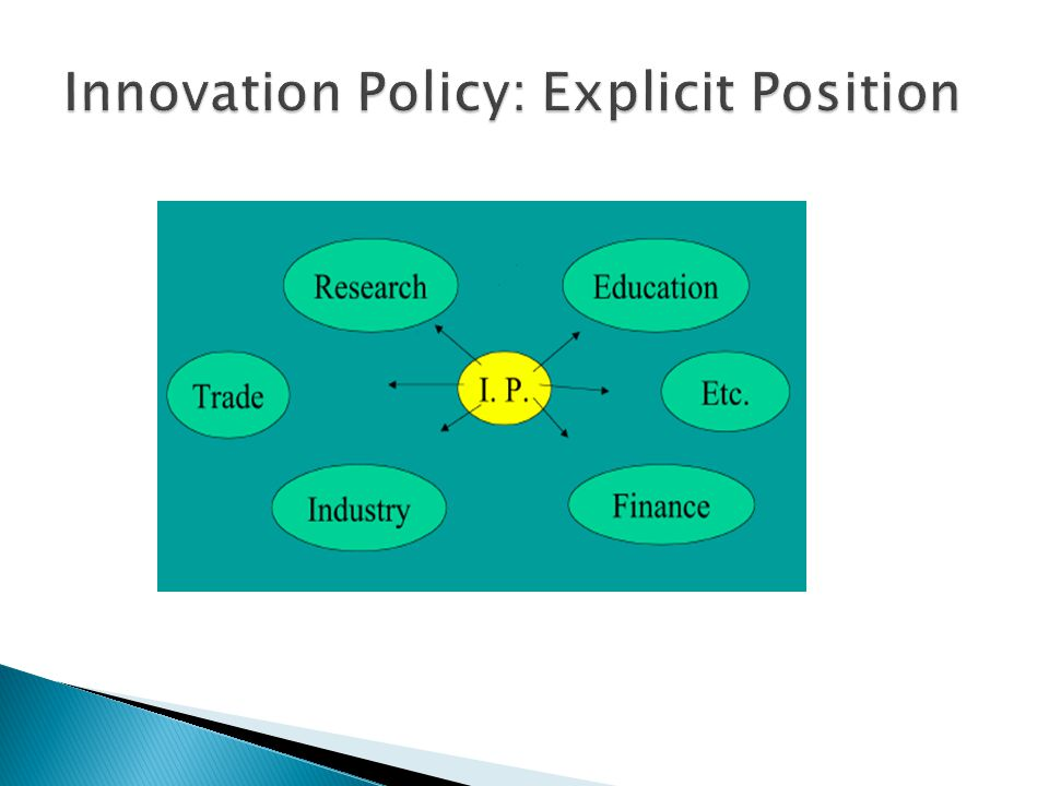Innovation Policy: Explicit Position