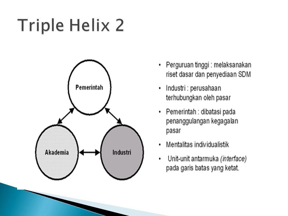 Triple Helix 2