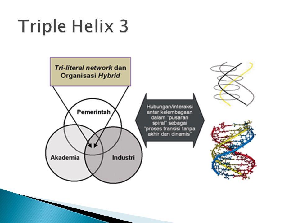Triple Helix 3