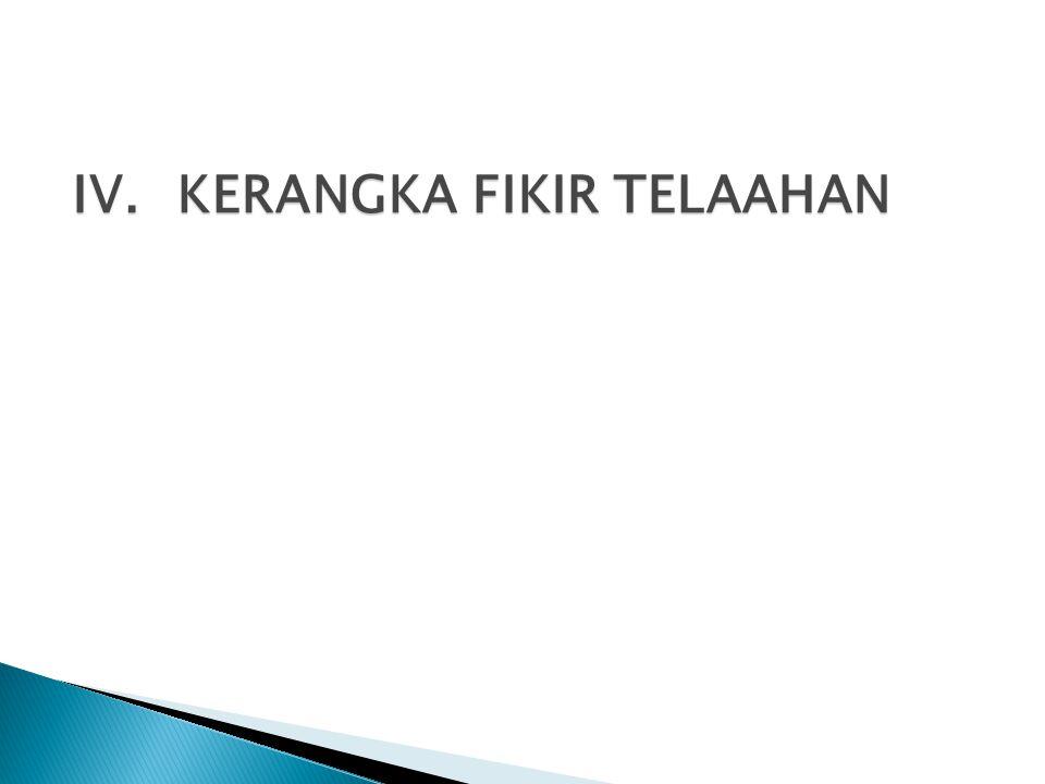 IV. KERANGKA FIKIR TELAAHAN