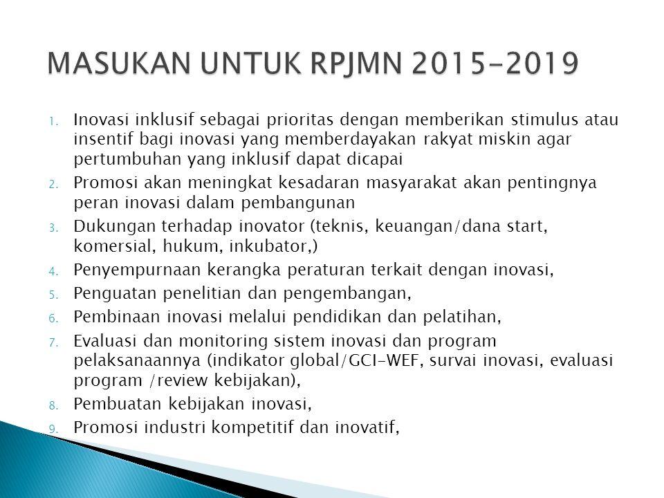 MASUKAN UNTUK RPJMN 2015-2019
