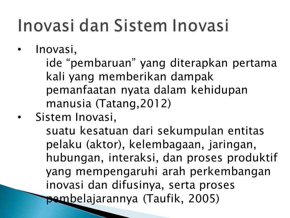 Inovasi dan Sistem Inovasi