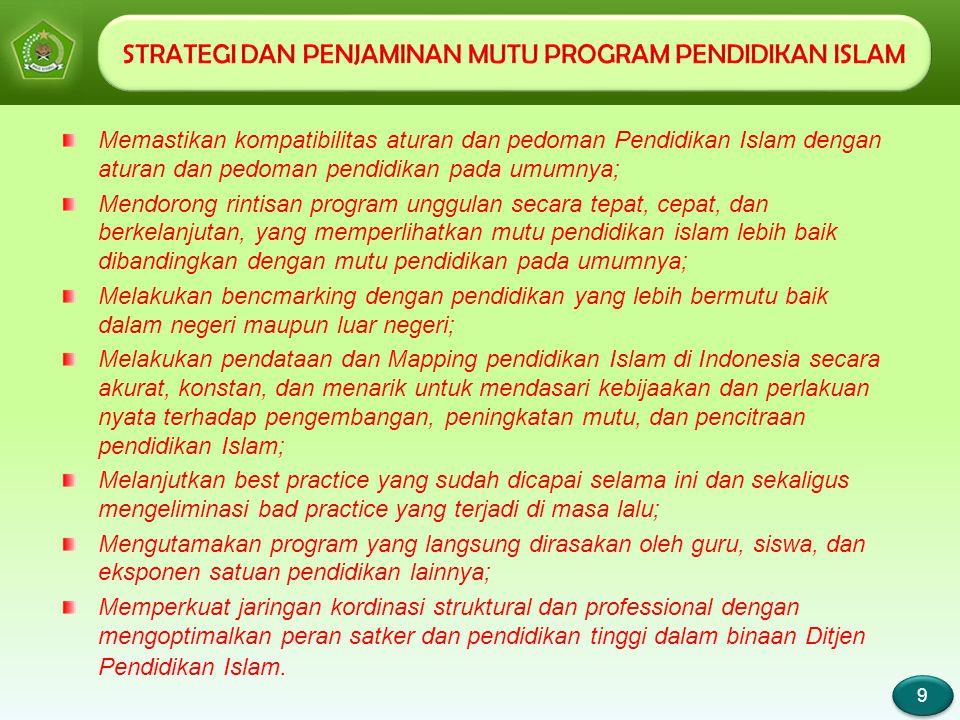 STRATEGI DAN PENJAMINAN MUTU PROGRAM PENDIDIKAN ISLAM