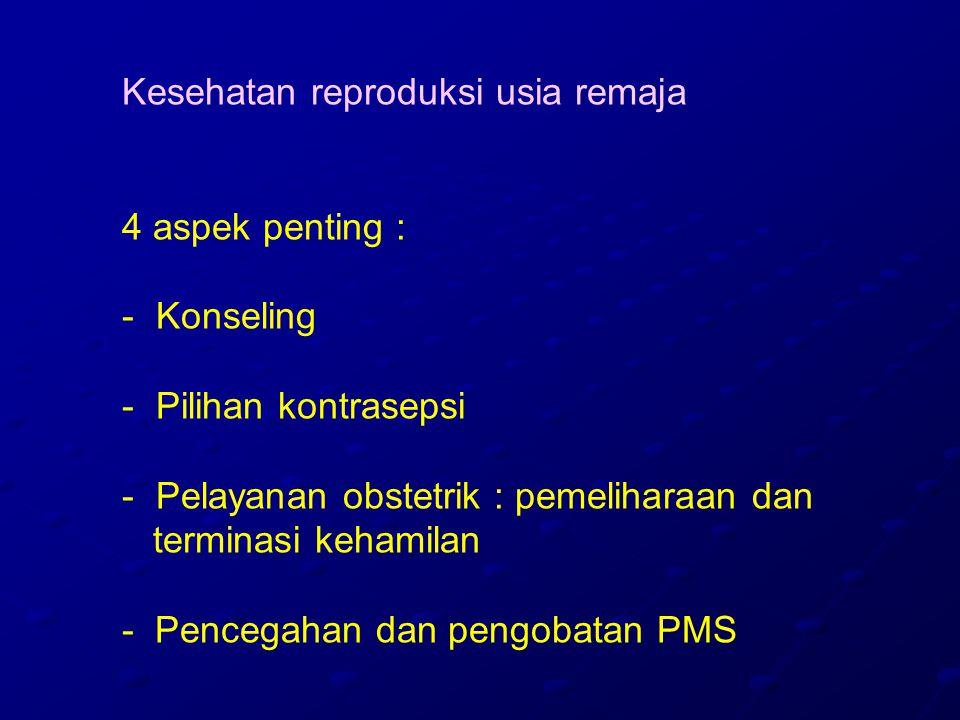 Kesehatan reproduksi usia remaja