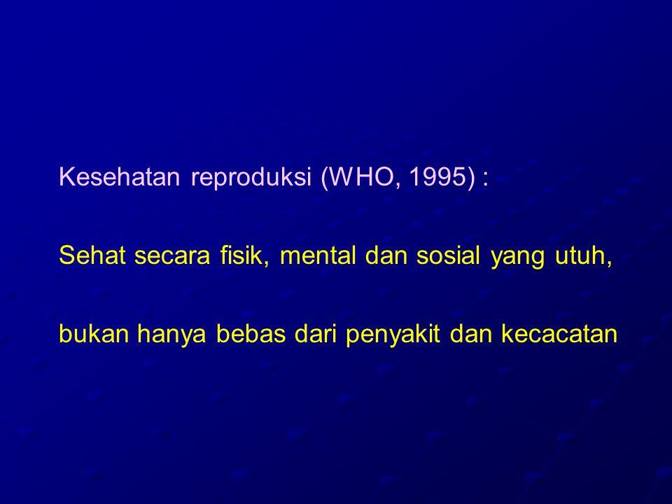 Kesehatan reproduksi (WHO, 1995) :