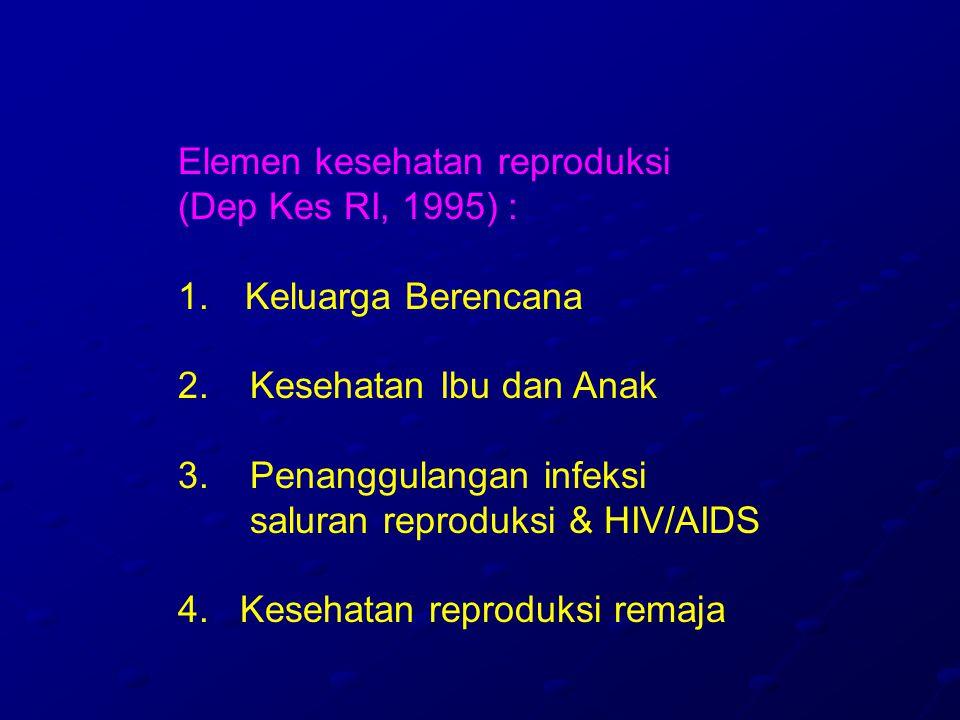 Elemen kesehatan reproduksi