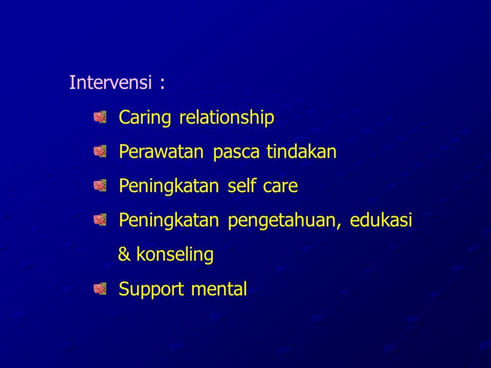 Intervensi : Caring relationship. Perawatan pasca tindakan. Peningkatan self care. Peningkatan pengetahuan, edukasi.