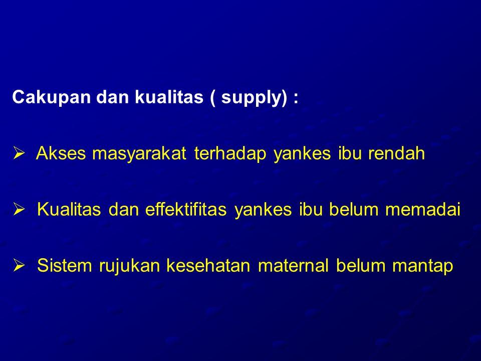 Cakupan dan kualitas ( supply) :
