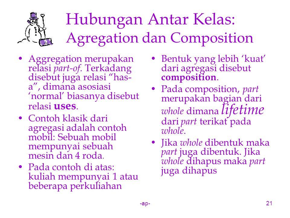 Hubungan Antar Kelas: Agregation dan Composition
