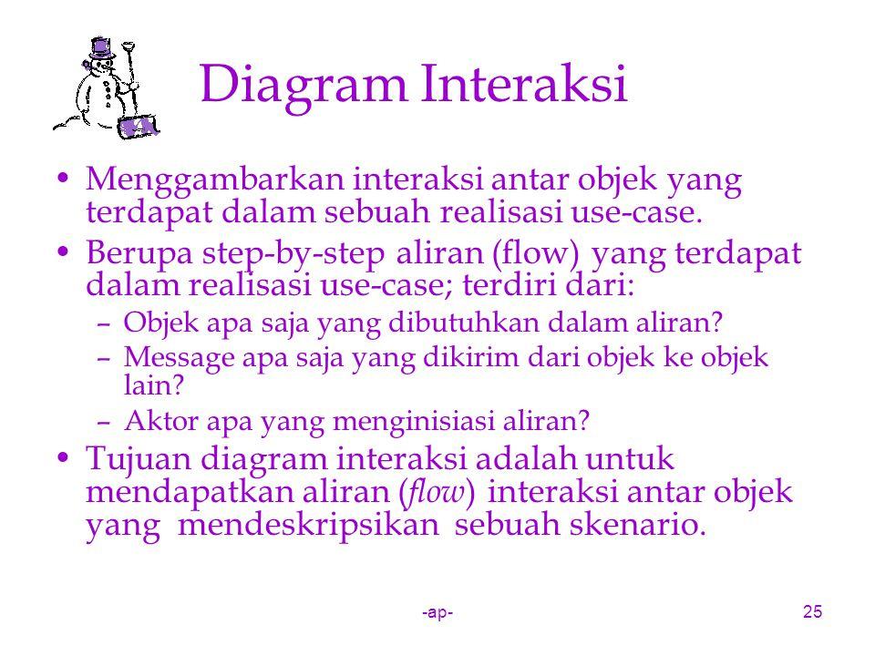 Diagram Interaksi Menggambarkan interaksi antar objek yang terdapat dalam sebuah realisasi use-case.