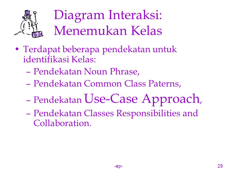Diagram Interaksi: Menemukan Kelas
