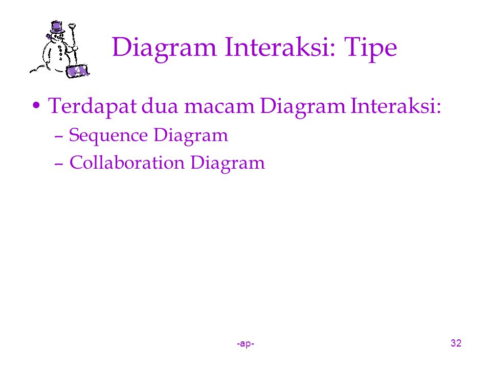 Diagram Interaksi: Tipe
