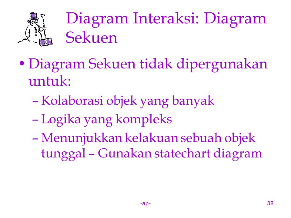 Diagram Interaksi: Diagram Sekuen