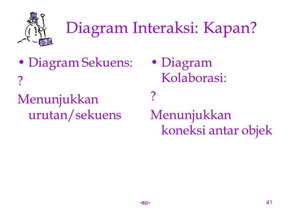 Diagram Interaksi: Kapan