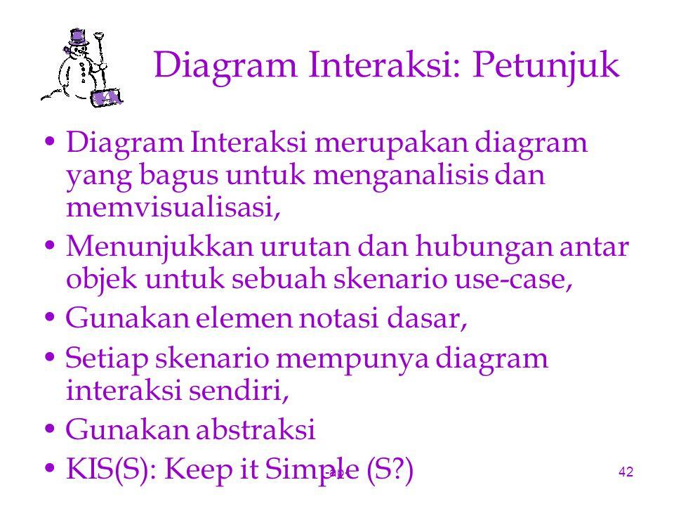 Diagram Interaksi: Petunjuk